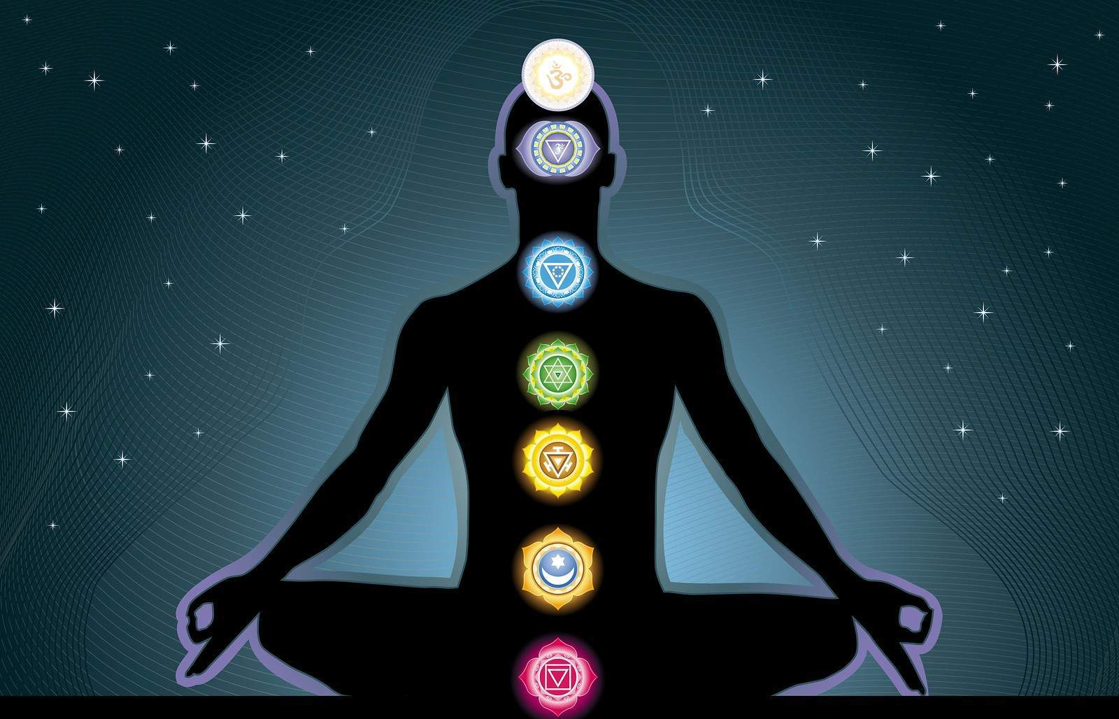 Chakras Learn More About Your Spiritual Energies