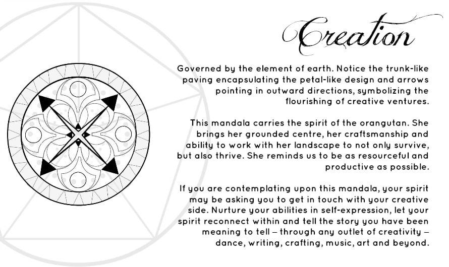 creationMANDALA