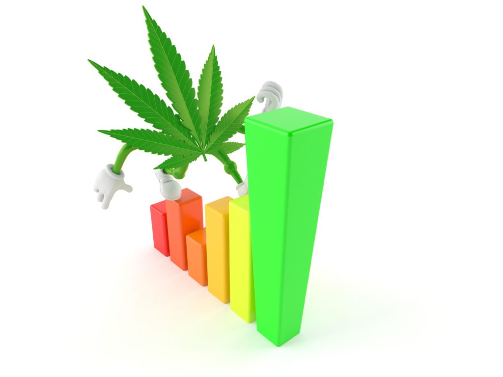 Learn how to use cannabis industry statistics to grow your business.